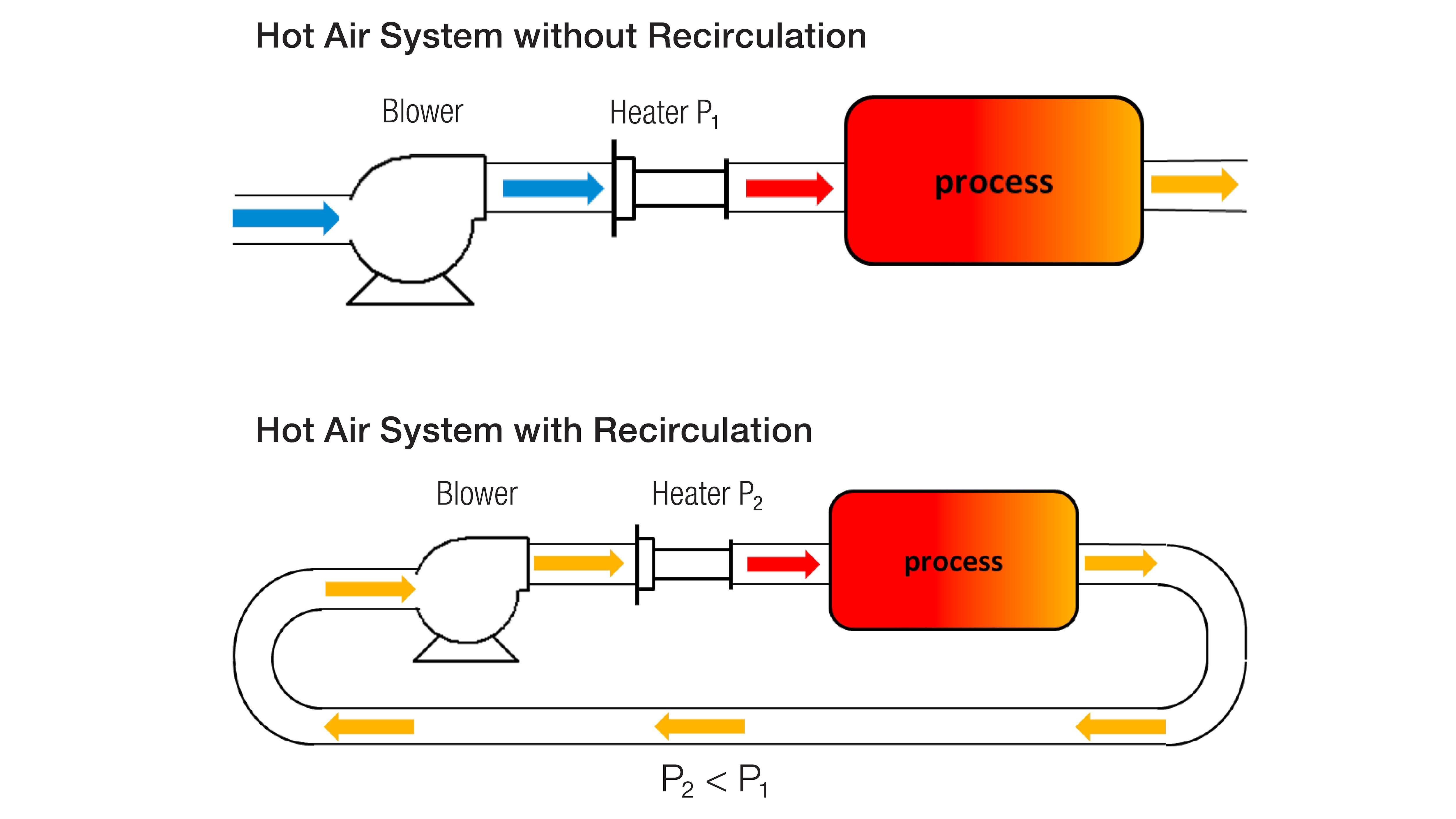 LT_Hot-Air-Recirculation_IL_01_Zeichenfläche 1.jpg
